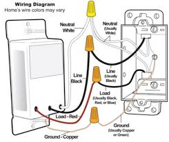 wiring diagram for harbor breeze 3 speed ceiling fan the wiring wiring diagram for harbor breeze ceiling fans