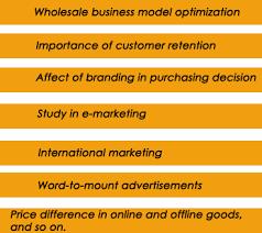 online marketing dissertation
