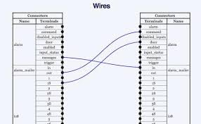 block diagram of telephone system the wiring diagram Telephone Terminal Block Wiring Diagram terminal block wiring diagram the wiring diagram, block diagram Old Telephone Wiring Diagrams