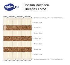 <b>Матрасы Lineaflex</b> 180х190 — купить <b>матрас</b> ЛИНЕАФЛЕКС ...