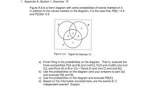 homework help with venn diagramsenglish homework ideas year