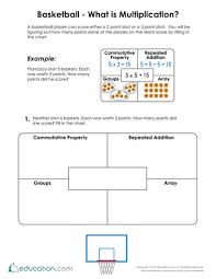 3rd Grade Word Problems Worksheets & Free Printables   Education.com3rd Grade. Math · Worksheet. Basketball Multiplication Word Problems