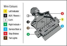 way flat wiring diagram image wiring diagram 7 way rv trailer plug wiring diagram wiring diagram schematics on 7 way flat wiring diagram