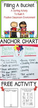 best images about first day week and last day of school ideas have you filled a bucket today is a great book to help build a positive classroom environment i created this resource to use in my classroom as a