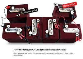 ezgo golf cart wiring diagram wiring diagram for ez go 36volt 36v Golf Cart Wiring Harness golf 4 radio wiring diagram golf free wiring diagrams, wiring diagram 36 volt golf cart wiring diagram