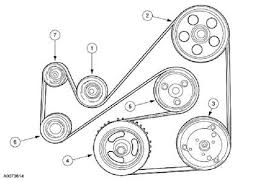 solved need a diagram of 2003 ford focus surpentine belt fixya 360dreamworx 3 jpg jul 19 2011 2003 ford focus