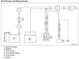 1998 kawasaki zx7r wiring diagram 1998 image kawasaki mule 4010 wiring diagram kawasaki wiring diagrams on 1998 kawasaki zx7r wiring diagram