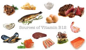 Image result for b12