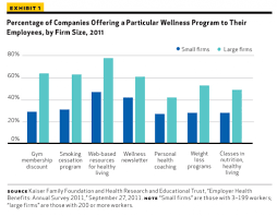 affordable care act wellness incentives for consumers university