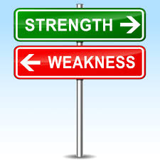 strengths and weaknesses clipart clipartfest face your weaknesses to find