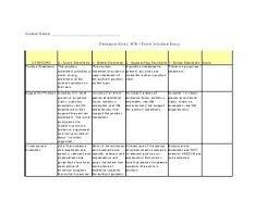 Quinzi  Ms    English      Advanced Placement Language  amp  Composition Pinterest