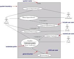 se  use case diagramsuse case diagram