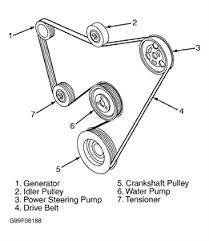 serpentine belt diagram ford focus zx3 year 2000 fixya not finding what you are looking for