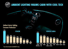 buick ambient lighting colors ambient lighting creates