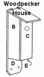 How To Build A Birdhouse   Birdhouse Woodworking PlansWoodpecker birdhouse plans