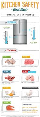 ideas about food safety on pinterest   food safety and        ideas about food safety on pinterest   food safety and sanitation  food safety guidelines and food