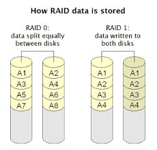 mac pro review  follow upraid types illustration