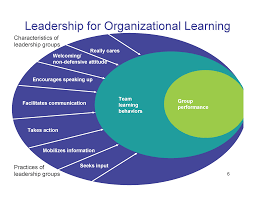 national patient safety foundation the seven behaviors of the patient safety leadership culture model include evidence based leader traits and actions that support a culture devoted to