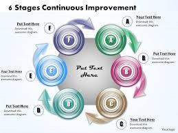 busines ppt diagram  stages continuous improvement process     busines ppt diagram  stages continuous improvement process powerpoint template