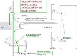 thunderbird technical resource library vacuum operated emergency brake release 64 66 flairbird