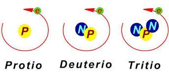Resultado de imagen de los Joliot-Curie detectaron el positrón por otros medios