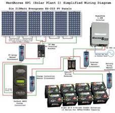 Midnite <b>Solar</b> MNDC250 <b>Plus</b> Mini-DC Disconnect <b>Battery</b> Switch for ...