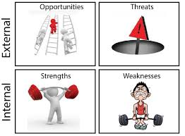 swot analysis in case interviews however in case interviews the swot analysis can still be used as a tool to segment influences into a 2x2 matrix