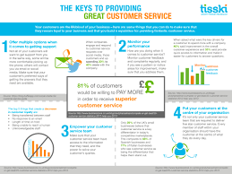 infographic the keys to providing great customer service the keys to providing great customer service