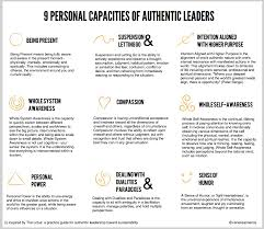 personal capacities of authentic leaders emergent by design i