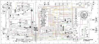 78 jeep cj7 wiring diagram 78 wiring diagrams