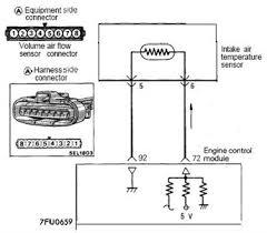 wiring diagram 95 mitsubishi mirage fixya c4dfca0 jpg