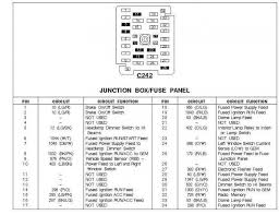 similiar 1997 f150 schematics keywords diagram furthermore 1997 ford e150 fuse box diagram on 1997 f 150