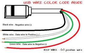 what are the color coding of the four usb wires inside a usb cable usb wire pinout of the four little wires of a usb