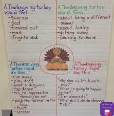 thanksgiving essay topics thanksgiving essay topics gxart thanksgiving essay topics
