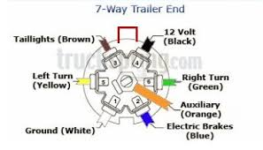chevy truck on trailer connector wiring diagram wiring diagrams 7 Way Trailer Connector Wiring Diagram Boat no power at trailer 7 pin connector 1999 2006 & 2007 2013 chevy truck on trailer connector wiring diagram 7 chevy truck on trailer connector wiring diagram Trailer 7-Way Trailer Plug Wiring Diagram