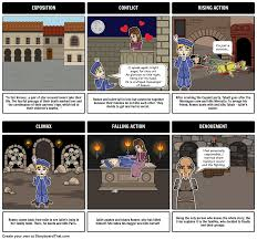 romeo and juliet character and characterization flip book minis this teacher guide for the tragedy of romeo and juliet awesome romeo and juliet