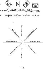 Условные обозначения для горной графической документации ...