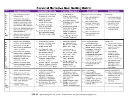 Traits of Writing   Professional Development by Smekens     math worksheet   personal narrative writing rubric  nd grade      ideas about   Lucy Calkins Narrative