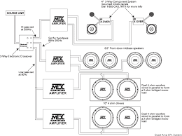 system diagram examples mtx audio serious about sound® quad amp spl system