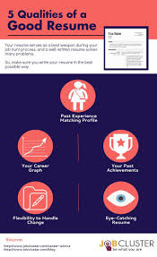 17 best images about profilia cv resumes tips advice your serves as a best weapon during your job hunt process and a well written resume solves many problems interview resume tips