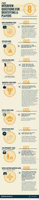 best ideas about top interview questions job i asked eight people the interview questions they use for finding a players in the graphic below here s what they said hiring a players infographic