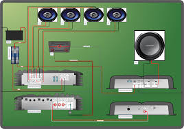 wiring diagram for car amplifier the wiring diagram how to hook up subwoofer and amp vidim wiring diagram wiring diagram