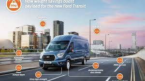 Aerospace Tech and Optimised Design Boost Payload on New Ford ...