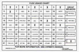 buick roadmaster 1996 fuse box diagram auto genius buick roadmaster 1996 fuse box diagram
