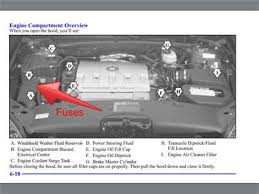 solved where is the fuse box located in a cadillac fixya an error occurred