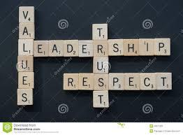 leadership qualities of successful teams royalty stock photo leadership qualities of successful teams