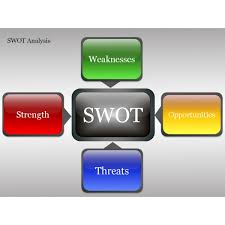 swot analysis diagrams and charts for powerpoint presentationsmore views  swot analysis powerpoint charts and diagrams