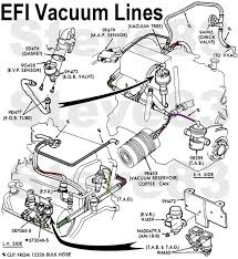 1000 images about rev your engine cars chevrolet ford f150 engine diagram 1989 04 lariat 4x2 f150 stock 98 nascar edition 4x2 f150