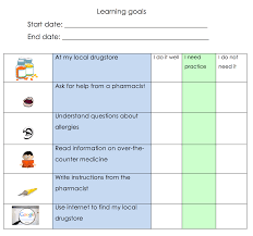 teachlearnesl goal setting for learning management in adult esl list of goals learners will have to identify one goal to start this choice will depend on different factors such as individual priorities in terms of