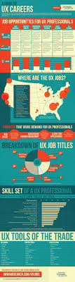 17 best images about writing employment this guide provides essential information on the different career opportunities in ux national benchmarks for